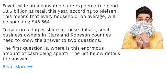Consumers Spending in Fayetteville