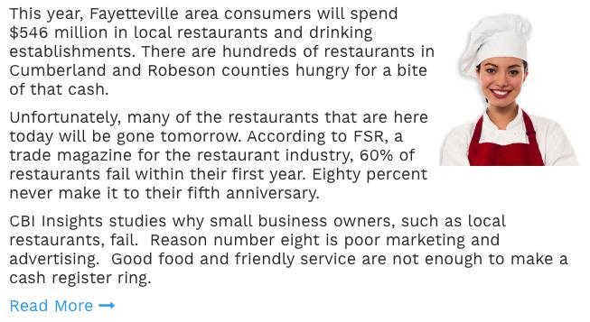 Restaurant Marketing In Fayetteville